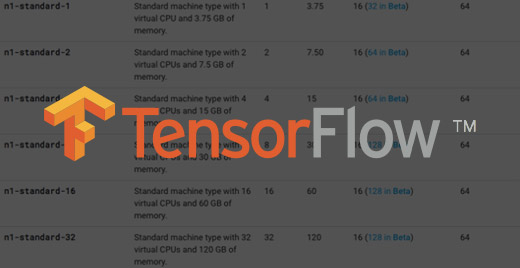 【GCP 教學】如何在 GCP 上使用 TensorFlow?